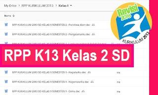 RPP Kelas 2 Kurikulum 2013 Revisi 2018 Semester 1 Tema Tugasku Sehari-Hari