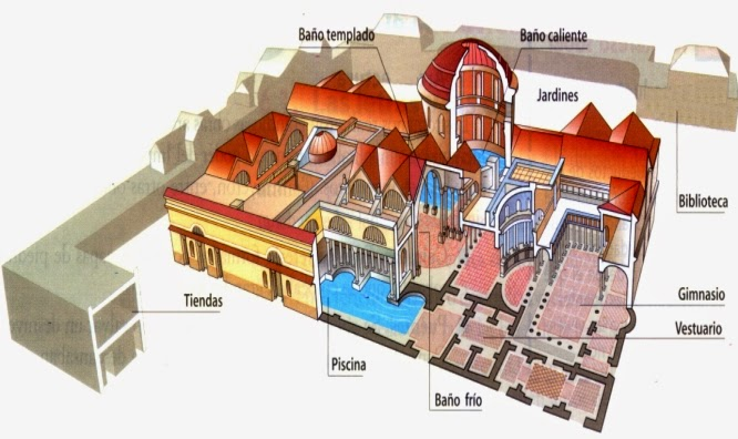 Termas de Caracalla, templo a la higiene