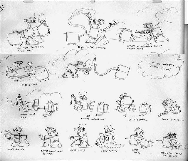 The Art of WALL•E Pixar Post Book Club Discussion Tomorrow Evening ...