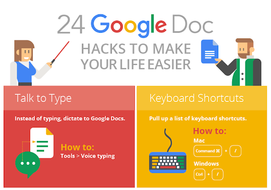 24 Google Doc Hacks and Add-ons to Make Your Life Easier [Infographic]