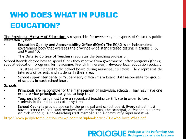 http://www.peopleforeducation.ca/wp-content/uploads/2011/06/Who-Does-What.pdf