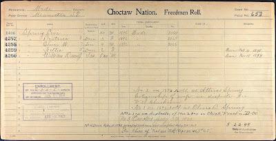 Emancipated Minor Process Rhode Island