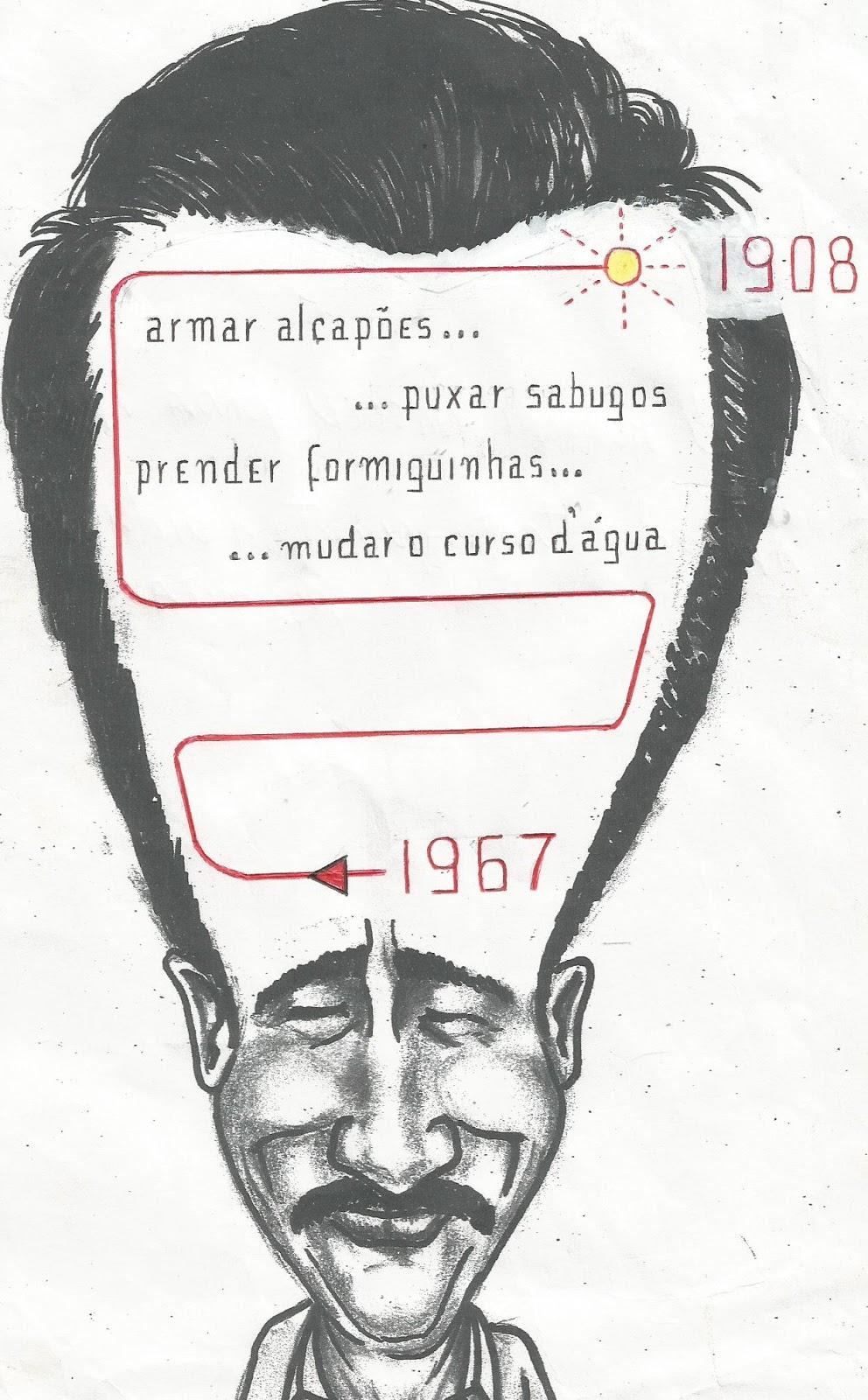 0091acf75cf  Estrada da Vida   observe a ilustração  a Linha da Memória de Guimarães -  que contém as lembranças de todos os episódios da sua vida - começa em  1908