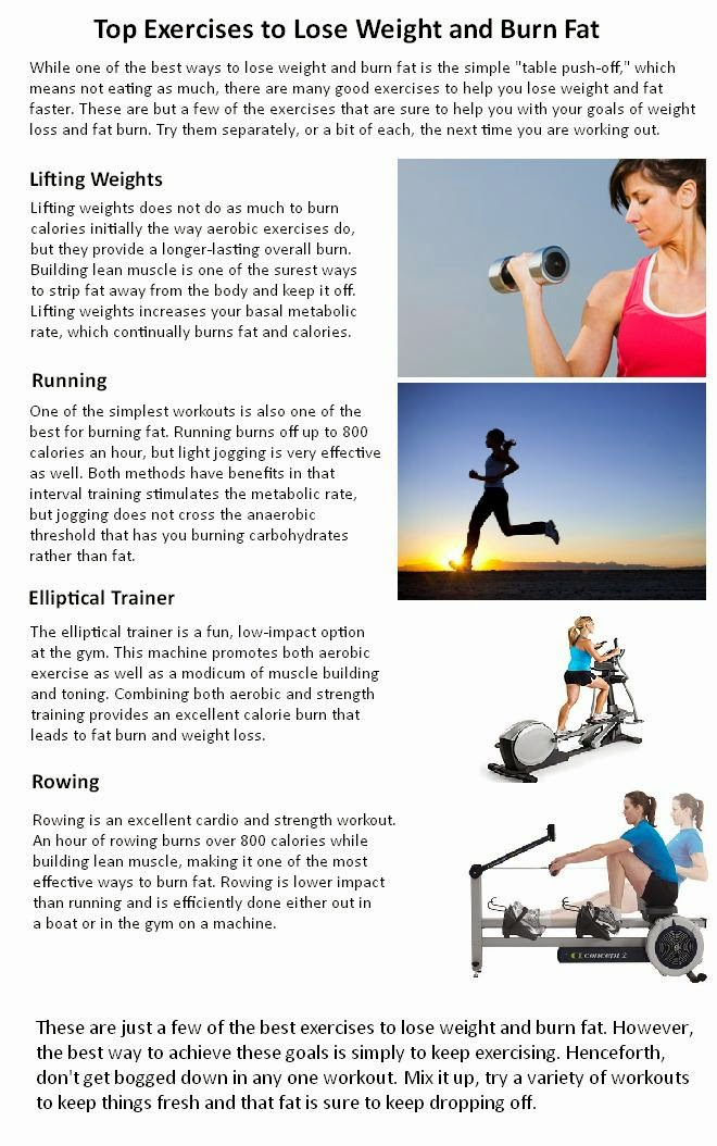 Reducefatfast Better And Easier Exercises To Burn Fat