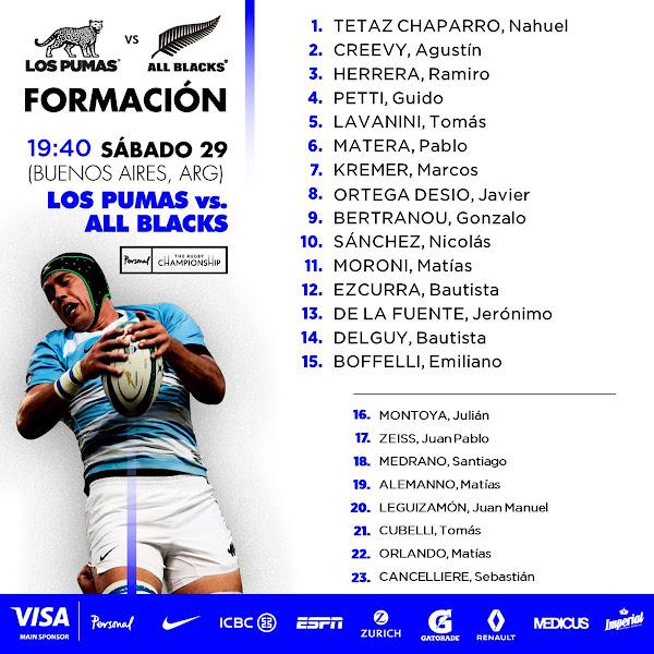 Formación de Los Pumas ante All Blacks en Buenos Aires #PersonalRugbyChampionship