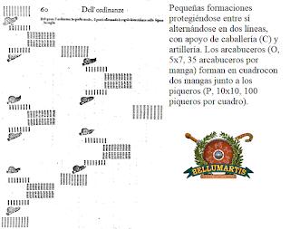 posicion defensiva FORMACIONES DE LOS TERCIOS EN EL SIGLO XVI BELLUMARTIS HISTORIA MILITAR