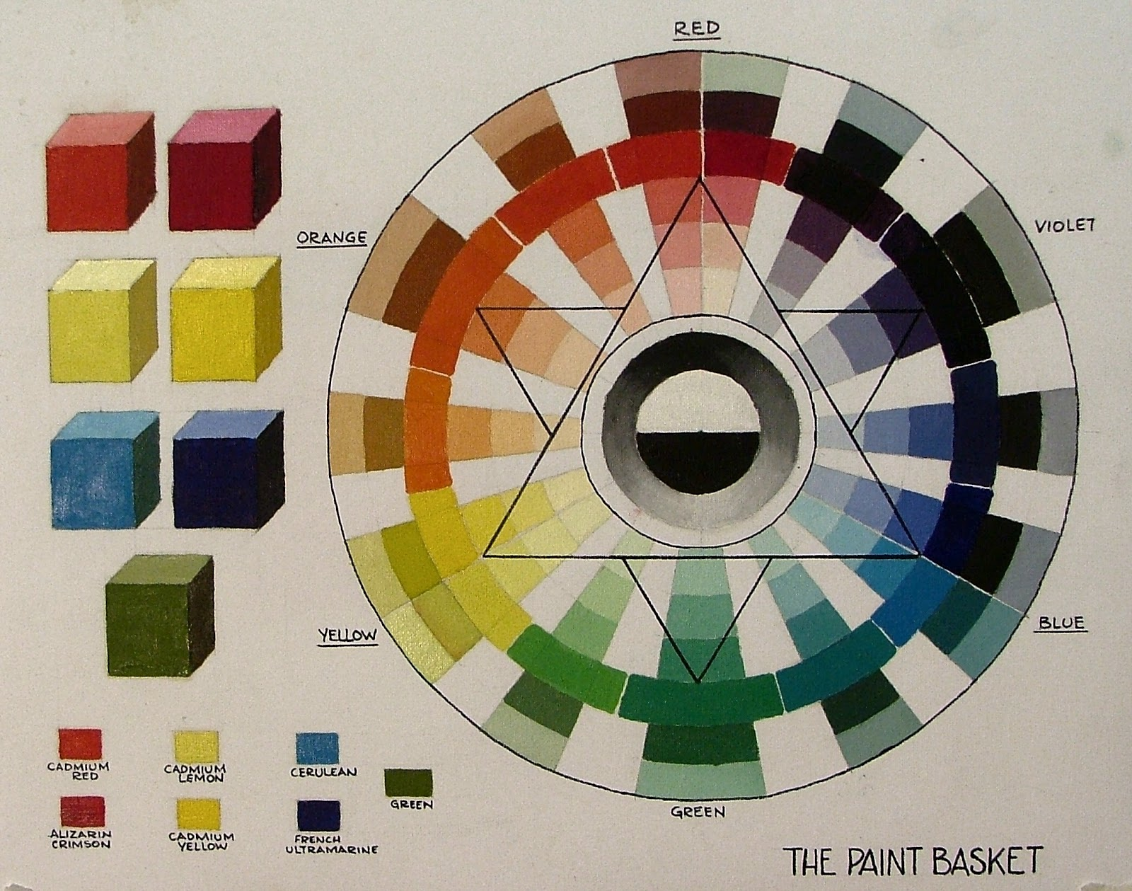 The Fellow In This Video Along With His Companion Website At Paint Basket Helped Me Understand Color Theory Best As It Lies To Creating Colors