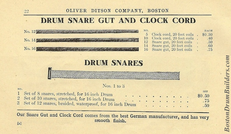 Ditson Wonderbook Number Four, 1910