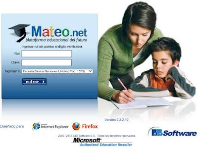 Ingresar a MateoNet