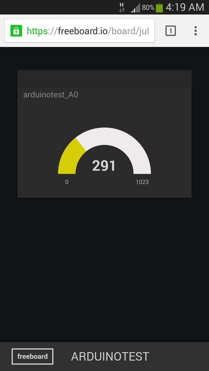 Arduino-er: IoT experience: Arduino Uno + Ethernet Shield