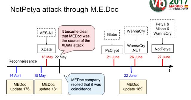 notpetya-ransomware-attack