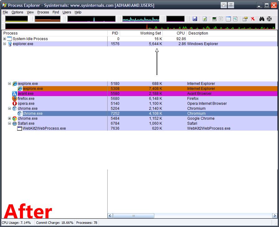 Sesudah Menggunakan All Browser Memory Zip 3