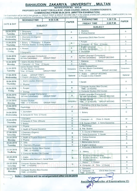 BA / B.Sc Date Sheet Annual 2019 Bahuddin Zakriya University Multan-BZU Date Sheets