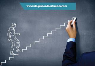 Metas de estudo para concursos - Blog Ciclos de Estudo