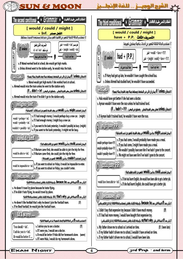 لليلة الإمتحان.. مراجعة المختصر المفيد في اللغة الانجليزية للصف الثالث الاعدادي ترم ثاني Exam%2BNight-%2BSUN%2526MOON_007