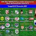Jadwal Liga Prancis/Ligue1 Pekan Ke-14 25-27 November 2017