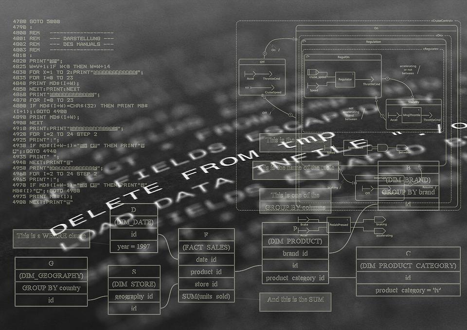 lenguajes de programación populares 2021