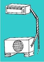 تركيب وحدات تكييف هواء الغرف المنفصلة PDF
