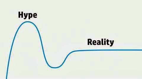 Hype vs Reality