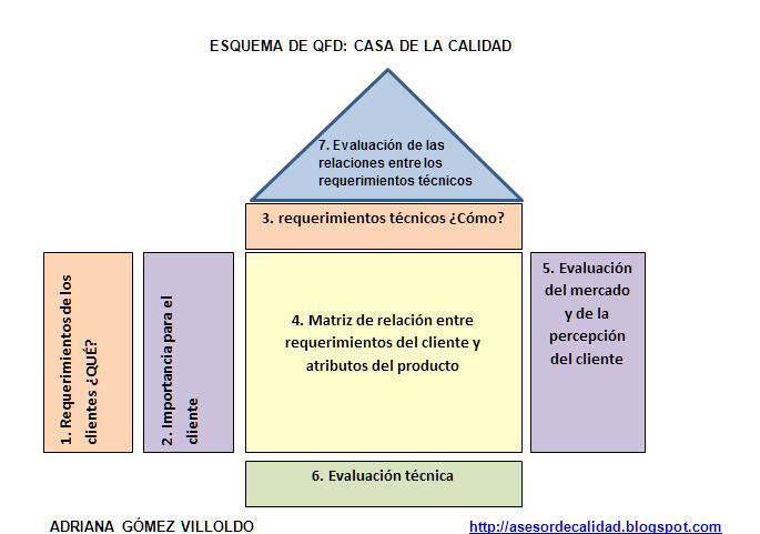 Manual de gestión de Calidad paso a paso