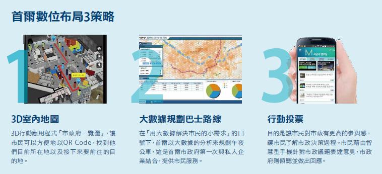 數據可以協助決策,更可以解決爭執--首爾市資訊長兼助理市長金景瑞專訪(下)