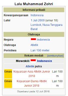 Kenalkan!! Lalu Muhammad Zohri - Juara Dunia Lari 100 Meter dari INA. Ternyata...
