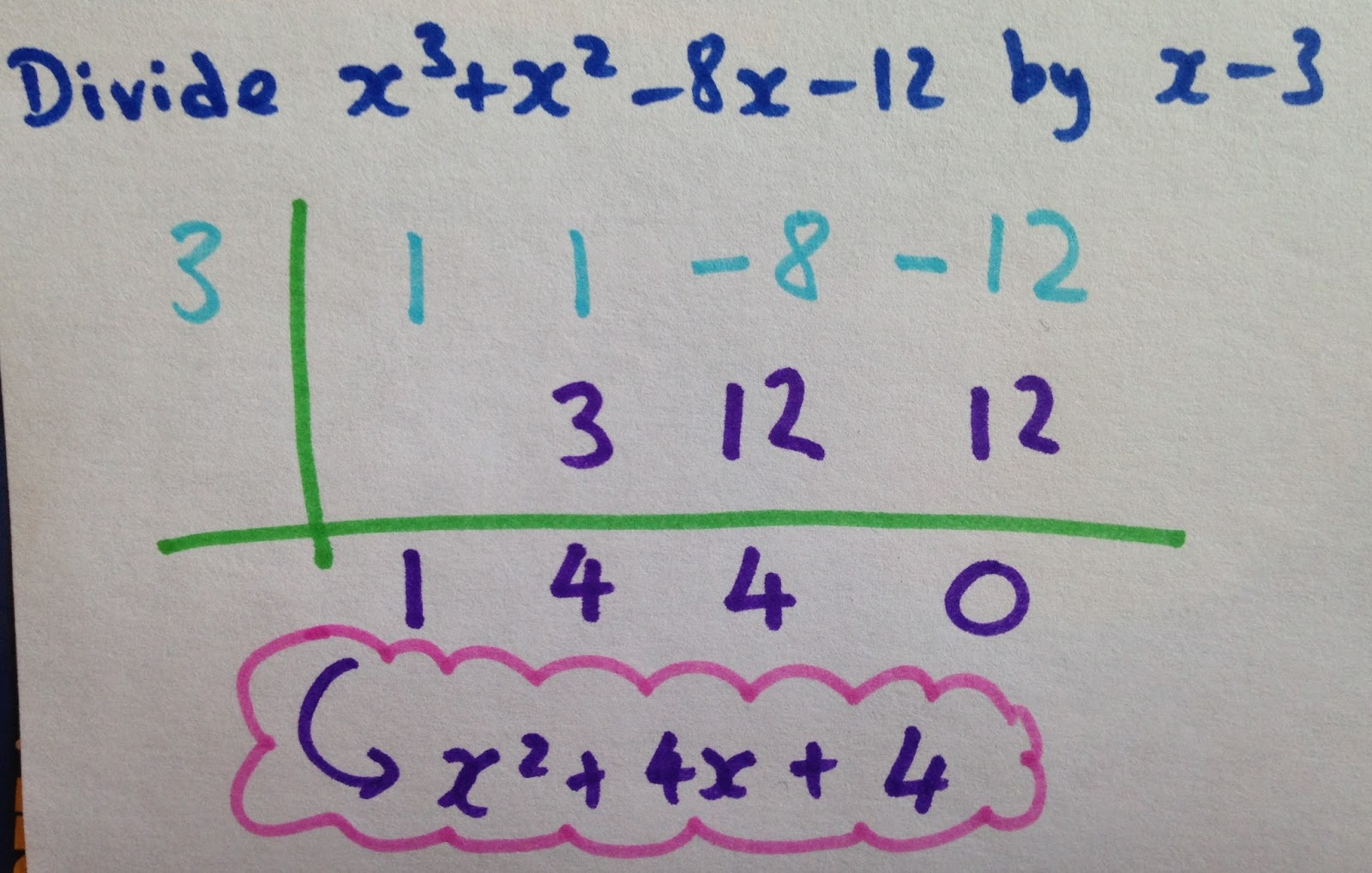 Polynomial Equations Synthetic Division