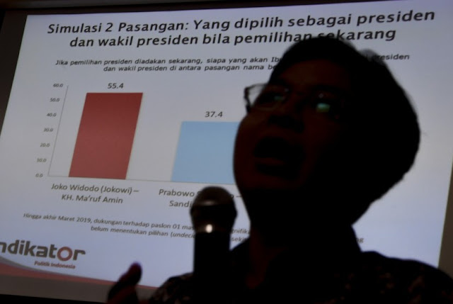 Survei Indikator Prediksi Jokowi-Maruf Menang 57,9 Persen
