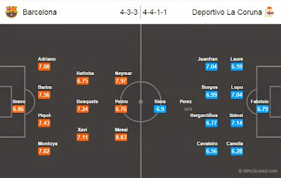 Possible Line-ups, Stats, Team News: Barcelona vs Deportivo