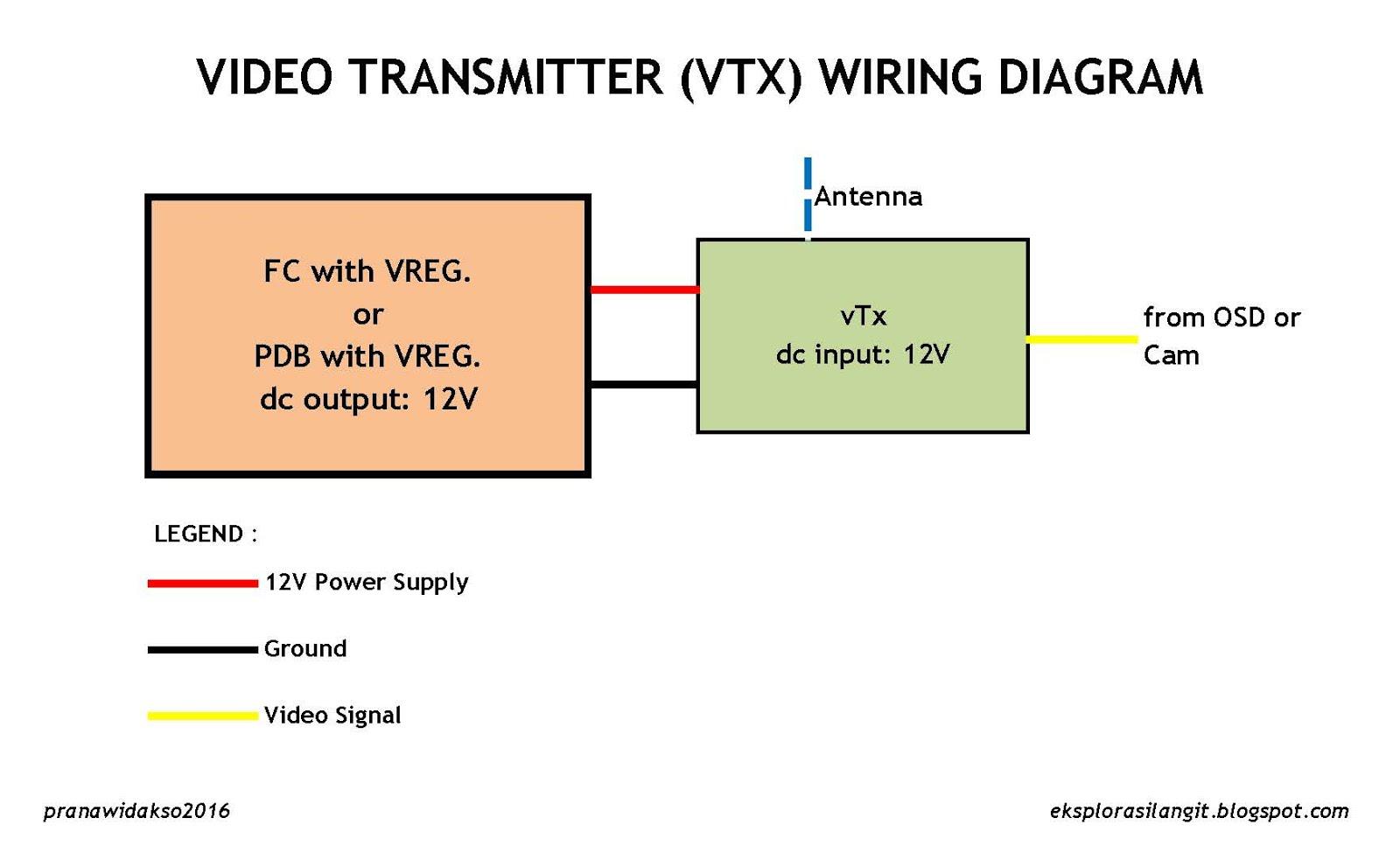 Vdo Kitas Wiring Diagram Volt Gauge Diagrams Gauges Speedometer Eksplorasi Langit Electronic 1 Vtx