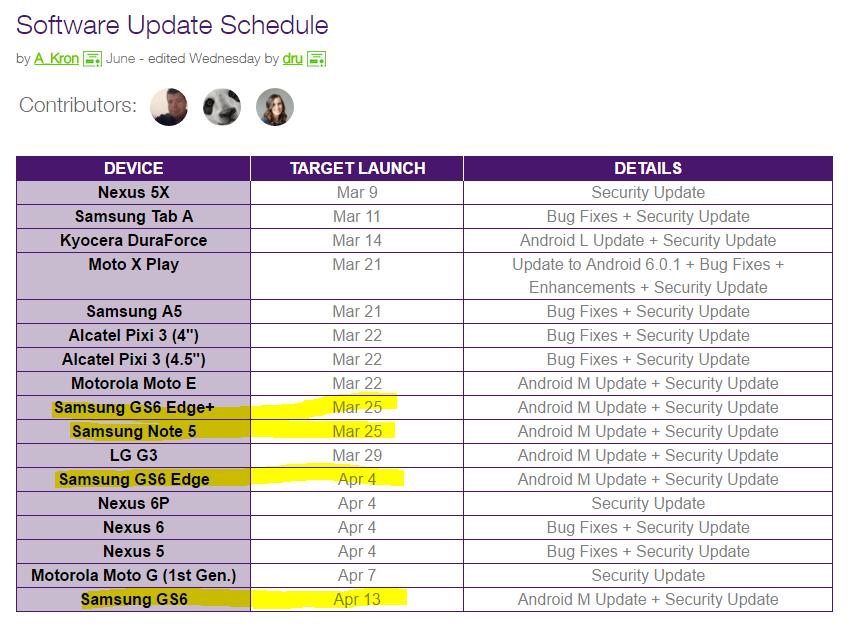 Samsung Marshmallow updates are imminent via Telus ~ Android