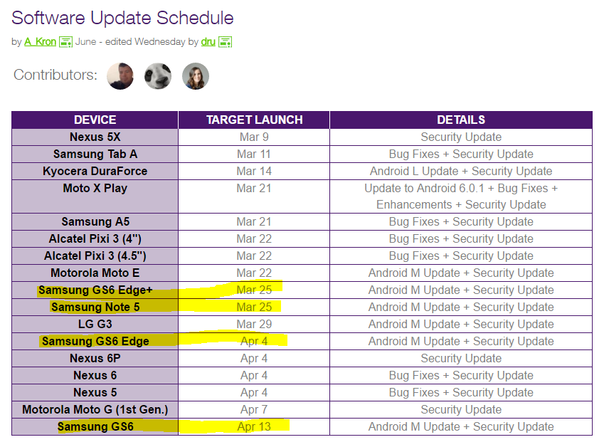 Samsung Marshmallow updates are imminent via Telus ~ Android Coliseum