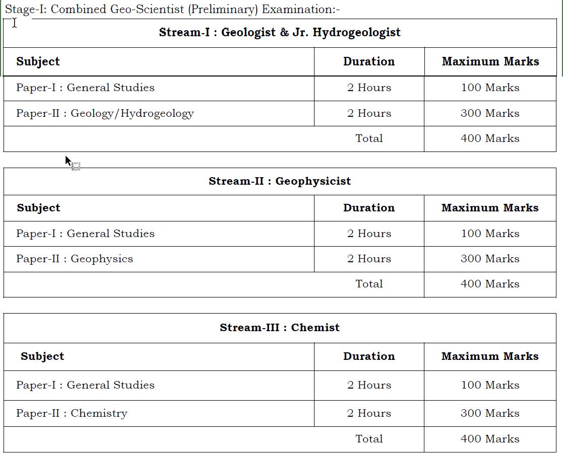 upsc-geol-2020