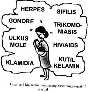 obat sifilis