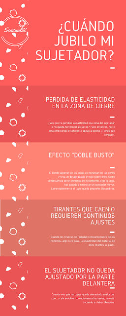 Infografia Sensualite Lencería ¿cuándo jubilo mi sujetador?
