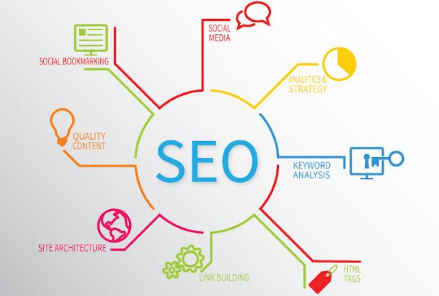 Cara Pasang Smart Seo Link di Blogger