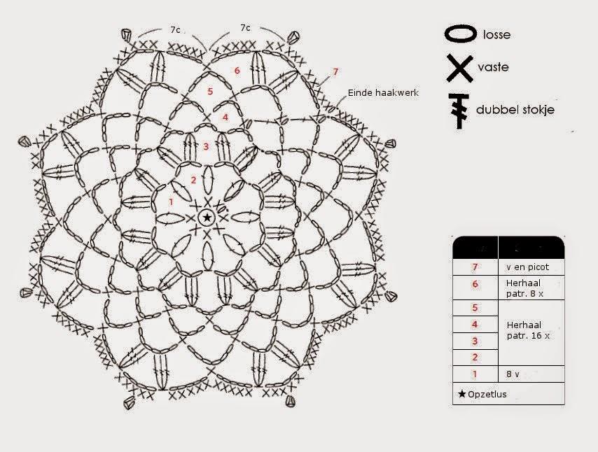 patron-posavaso-crochet