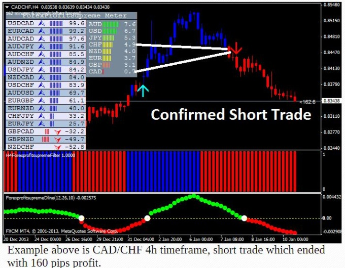 Most accurate binary options software   woodtiobicendivertailekehfiduwafogmeaquanmo