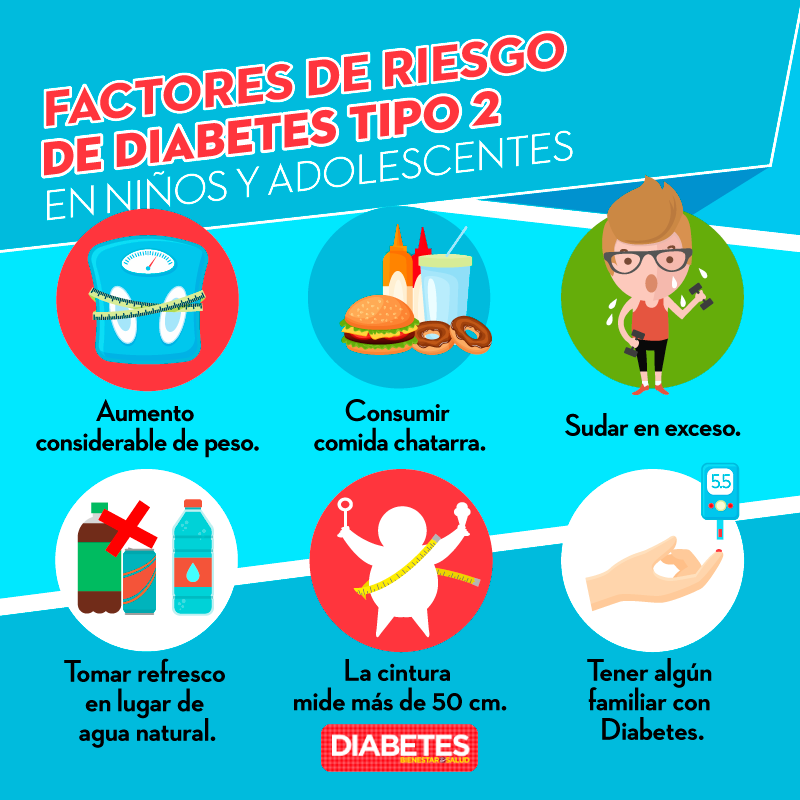 Teamwork Medical Nurse: ¿QUÉ ES LA DIABETES? - TIPOS