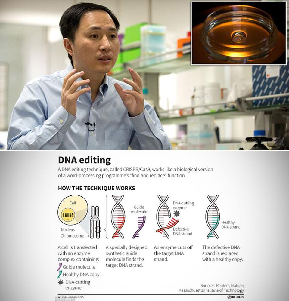 DNA editing, HIV, Dr He Jiankui