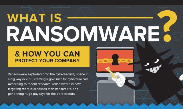 What is Ransomware and How Can You Protect Your Company?