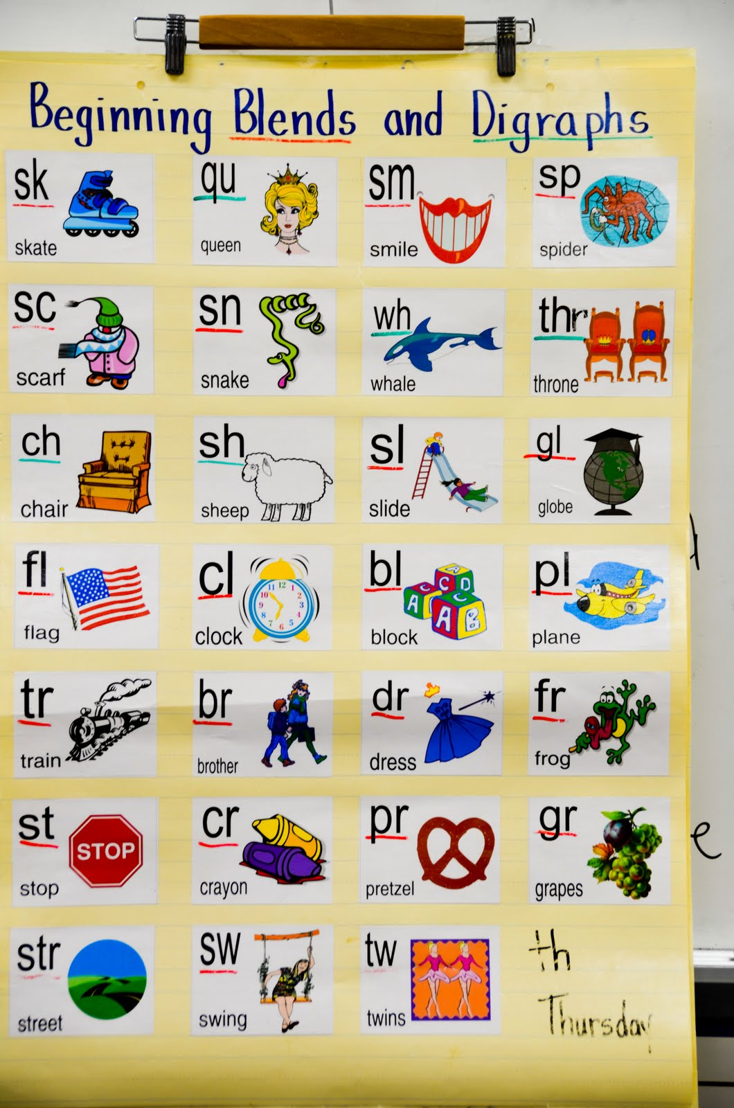 Ahoy And Welcome Mall Ard Mateys Letter Combinations And