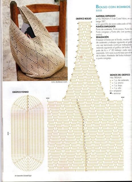 3955e6f5de427 أفنان التريكو والكروشيه   شنطه كروشيه بالباترون Bag pattern