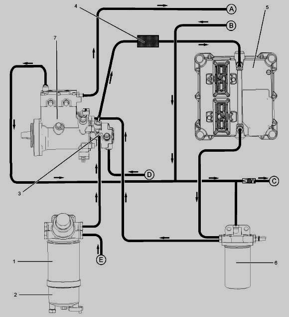 Diesel Engine Fuel Injection on john deere tractor wiring schematics