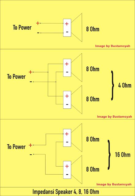 Membuat Koneksi-Koneksi Kabel Audio Untuk Speaker System