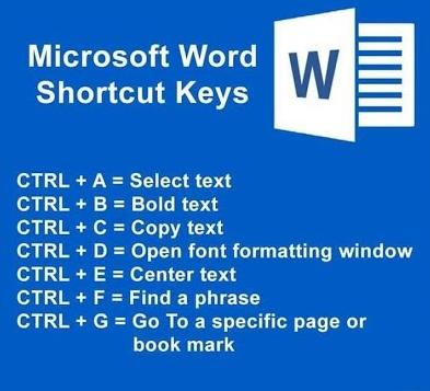 ms office all shortcut keys pdf free download