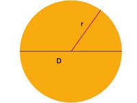 Cara Menghitung Luas Bulat Yang Benar