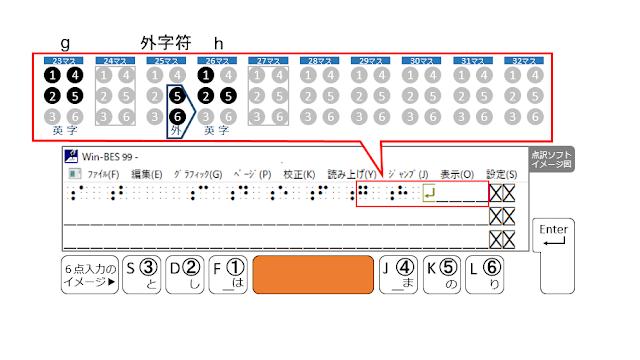 1行目の27マス目がマスあけされた点訳ソフトのイメージ図とSpaceがオレンジで示された6点入力のイメージ図