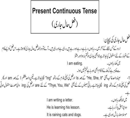 Learn English in Urdu: Present Continuous Tense