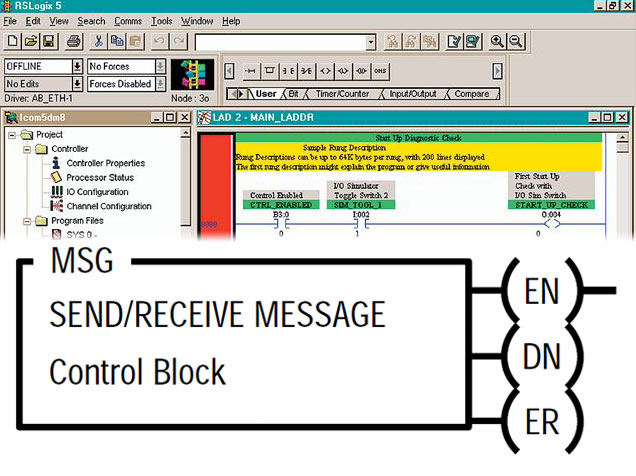 Using the Message Instruction for PLC Ethernet Interfarce by Allen
